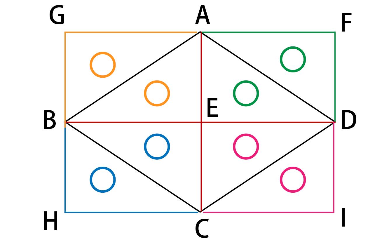 長方形GHIF