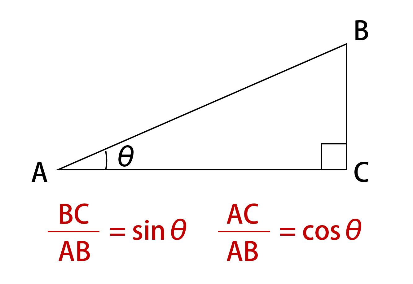 (BC/AB)2と(AC/AB)2 に注目