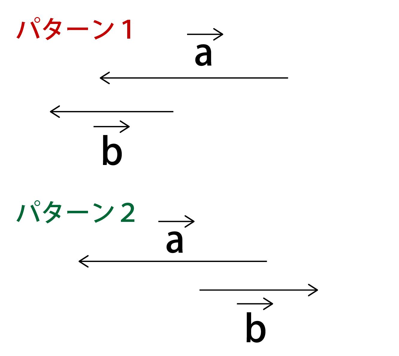 aベクトルとbベクトルが平行な場合