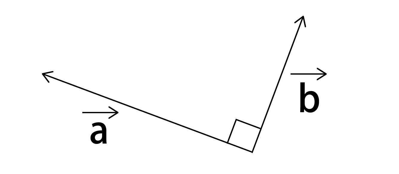 aベクトルとbベクトルが垂直な場合